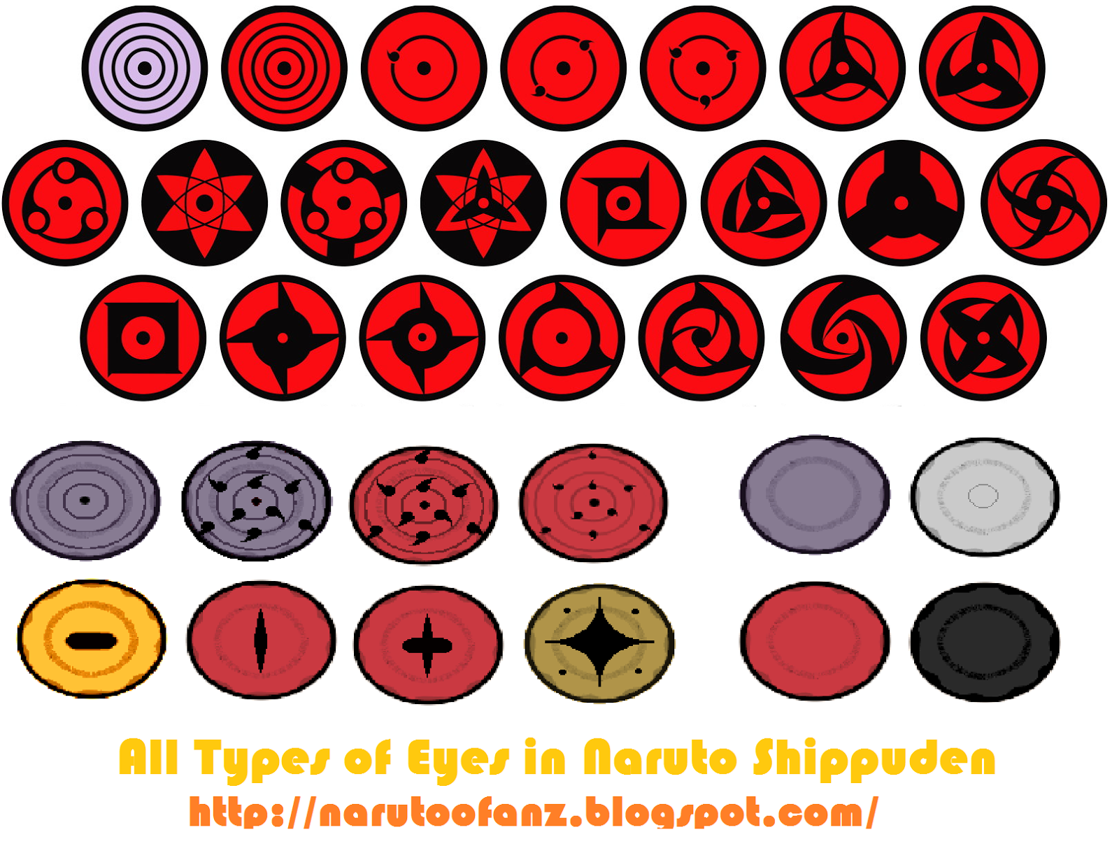All Types of Eyes in Naruto Shippuden