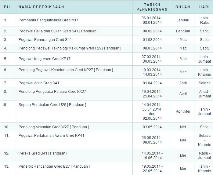 Jadual Peperiksaan SPA 2014