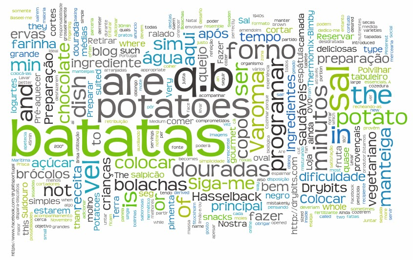 Wordle: Telita Wordle Nov13