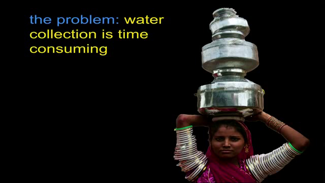 Cynthiya Koenig's 'Wello Waterwheel' a one stop solution to the water transportation woes of millions of Indians