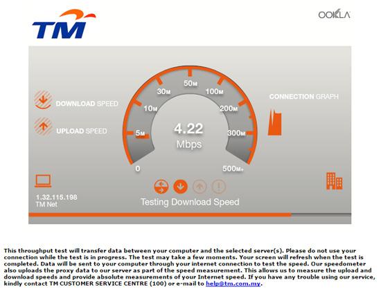 Unifi Speed Test Tm Unifi Speedometer