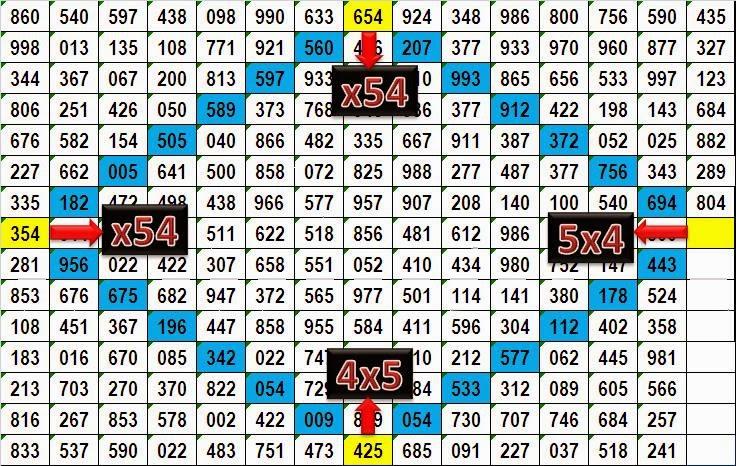 Thai lotto hot tips 16 november 2013