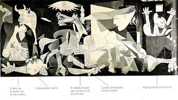 El Guernica obra de Pablo Picasso