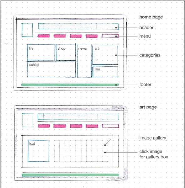 An Example Of Html Site Map: 20 Best Free Website Wireframe Examples