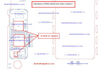 Blackberry 9900 Bluetooth dan wlan Solution