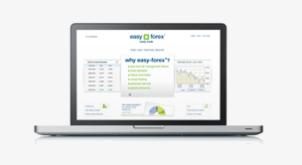 Easy-Forex Forex Broker