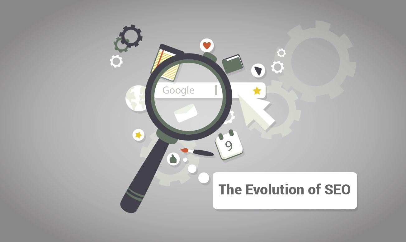 The Evolution Of Search marketing 1994 - 2014: #infographic
