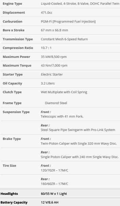 spesifikasi Honda CB500F