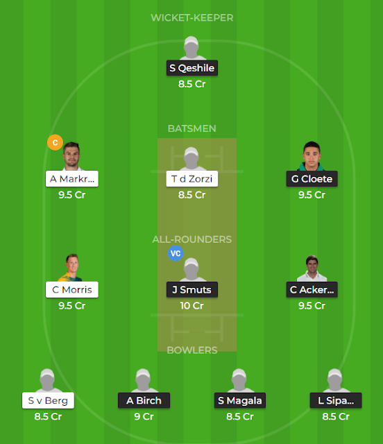 war vs tit,war vs tit dream11,tit vs war dream11,war vs tit match predication,cc vs tit dream11 prediction,dream11 war vs tit prediction fantasy team march 31,cc vs tit dream11,war vs hl dream11,war vs hl today match prediction,war vs dol dream 11 team prediction,cc vs tit today match dream11 prediction,war vs tit match prediction,war vs tit playing11