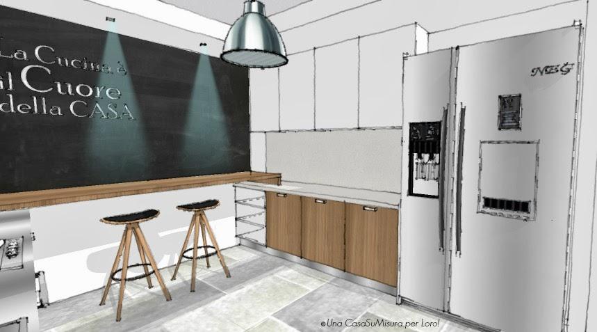 Progettare cucina 3d beautiful progetto online progettare for Progettare cucina in 3d