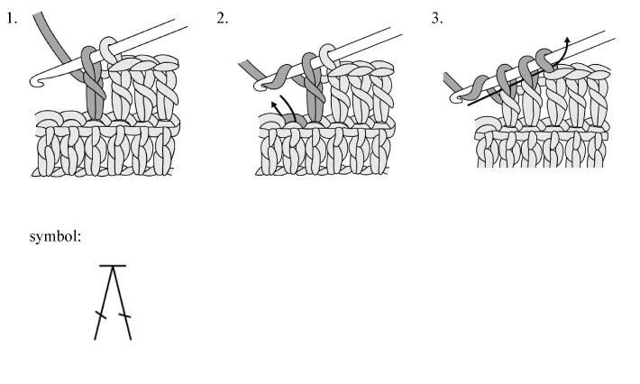 Fantastic Crochet Motifs Diagramscrochet Stitches Wiring 101 Photwellnesstrialsorg