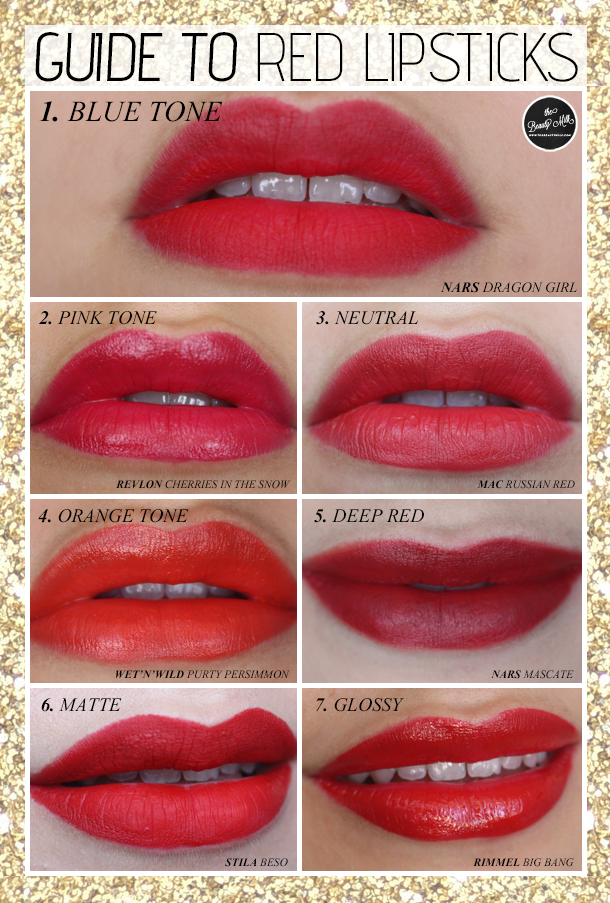 guide to red lipsticks matte blue neutral glossy deep orange lip swatches comparison