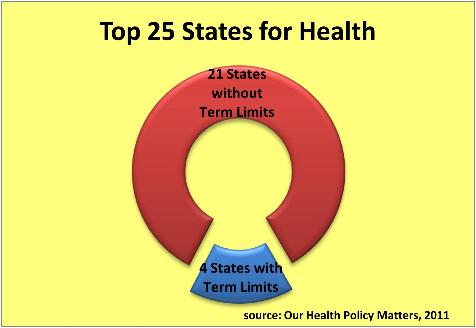 health care policy These updated child care health policies are designed to work in concert with the guidelines set by the state of north carolina and by the sas health care center.