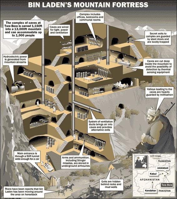 bin-laden-fortress.jpg