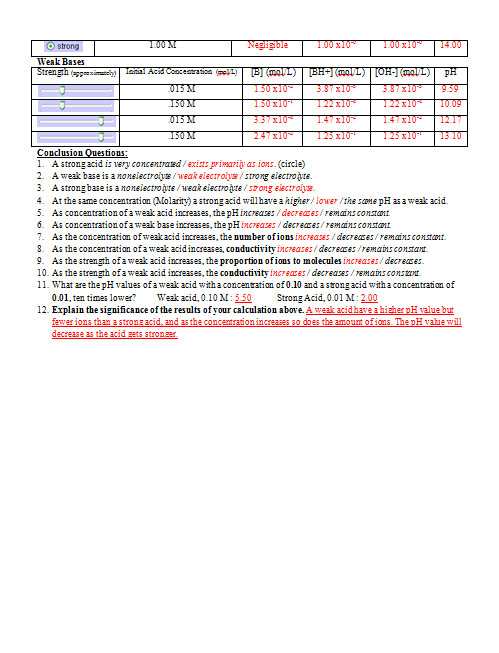 Ph Color Key Acid Base Solutions Www Picsbud Com