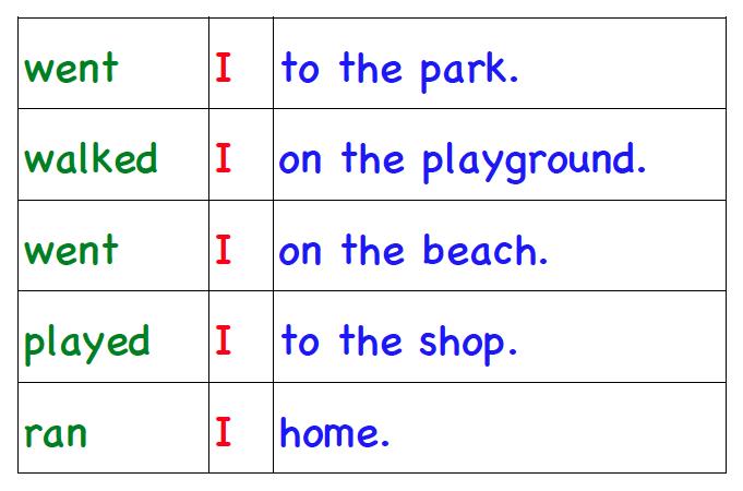 recount essay structure Yuk tes kemampuan kalian dengan soal berikut ini, yaitu tentang: 10 contoh soal essay recount text tentang liburan dan kunci jawaban.