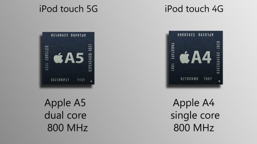iPod Touch 5G vs 4G Processors