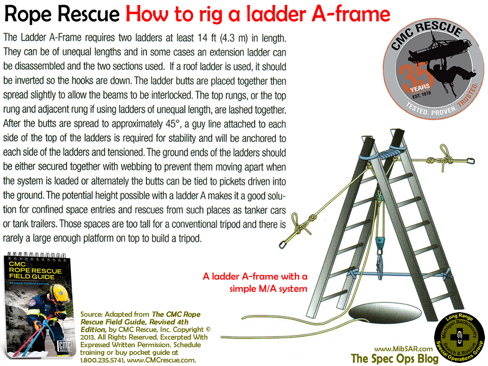 The Spec Ops Blog: ROPE RESCUE: How to rig a ladder A-frame