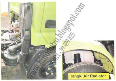 tangki air radiator