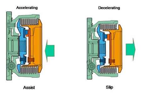 teknologi Intake Air Duct Control CBR1000RR