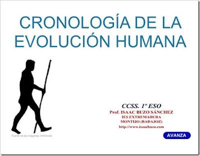 http://contenidos.educarex.es/sama/2010/csociales_geografia_historia/flash/evolucion.swf