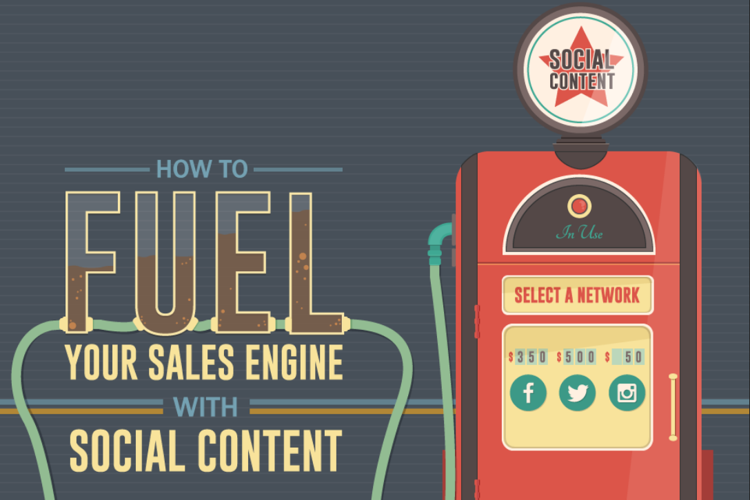 How to Fuel your Sales Engine with #SocialMedia Content - #Infographic #marketing