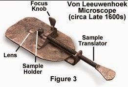 Bentuk mikroskop yang ditemukan pertama kali