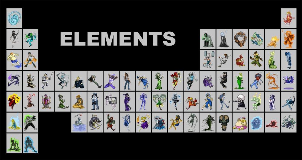 y desde luego estas caracterizaciones de los elementos como personajes de cmic cumplen el requisito indispensable tengo que compartirlas es inevitable
