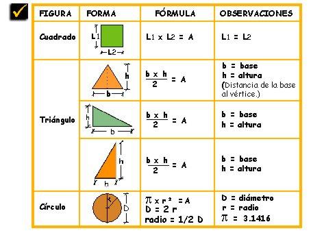 geometria circunferencia formulas:
