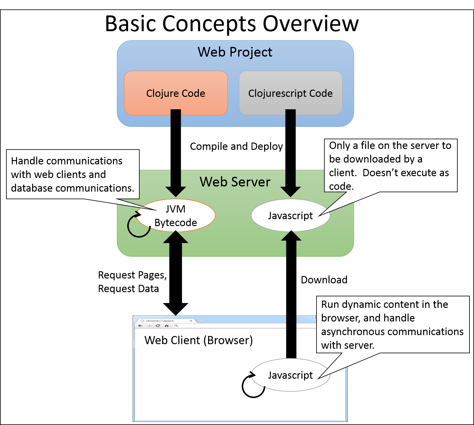 basic concepts Antenna basic concepts antenna an antenna is a device to transmit and/or receive electromagnetic waves electromagnetic waves are often referred to as radio waves .