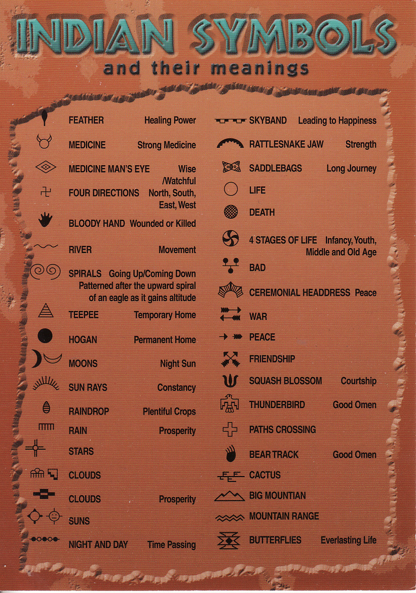 Native American Symbols and Their Meanings