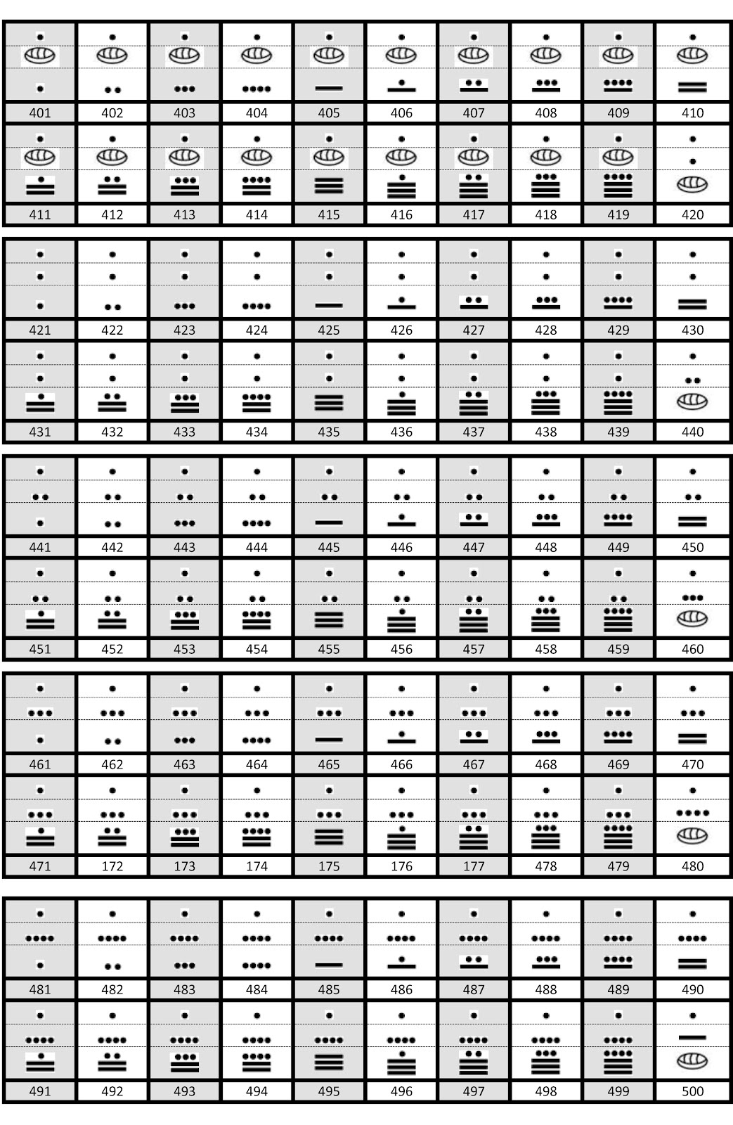 Numeros mayas del 1 al 1000 completos - Imagui