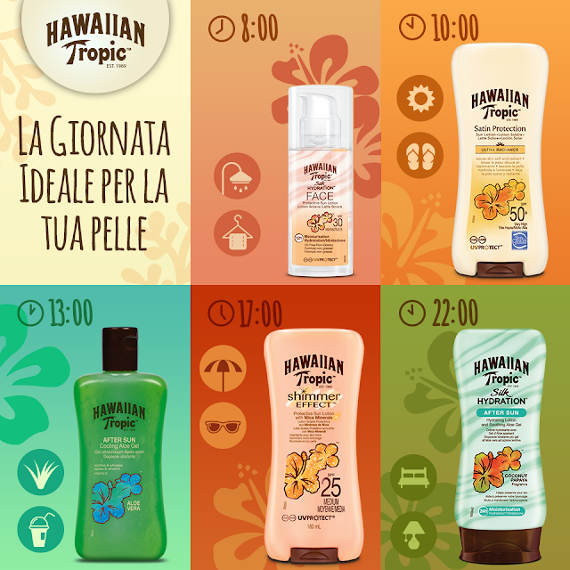 Hawaiian Tropic 2