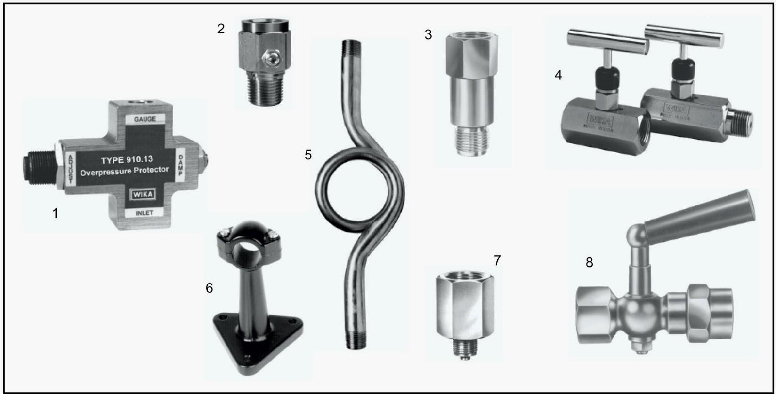 forberg instrument technology professionals blog