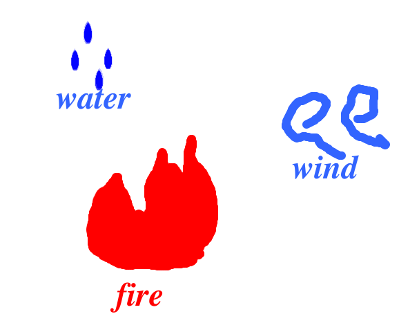 ... holy spirit are water fire and wind they are the three symbols of the