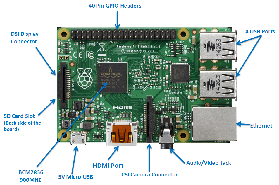 Raspberry Pi 2 Model B  Single Board Computer