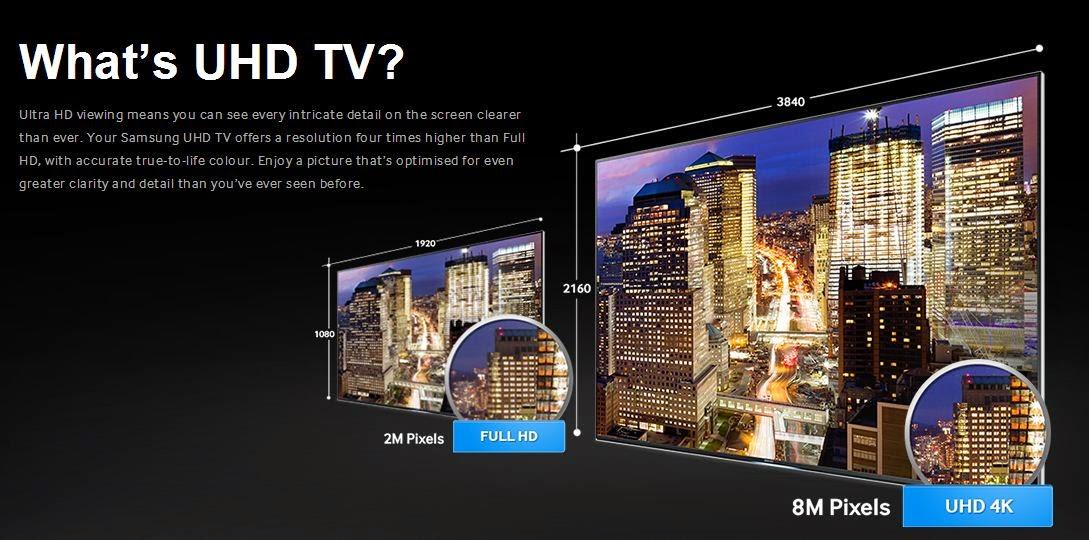 UHD TV Samsung Malaysia
