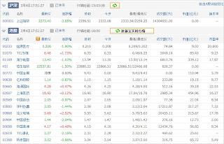 中国株コバンザメ投資ウォッチ銘柄watch20130304
