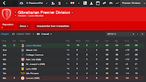 FM14 Cobra Tactic Gibraltarian League Winner