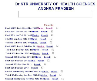 NTR University of Health Sciences 2013 Results