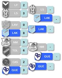 Play Off Clausura Div B
