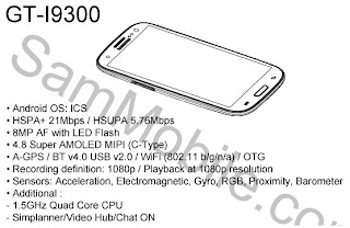 Samsung Galaxy S3 specs sheet
