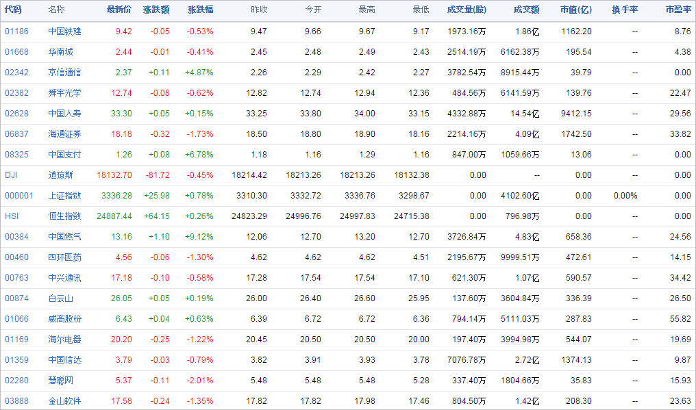 中国株コバンザメ投資ウォッチ銘柄watch20150302