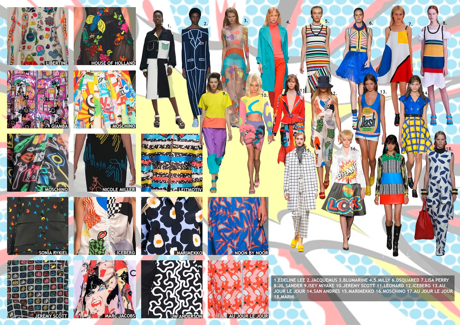 Textile Candy Fashion Week Trend Review Pop Art