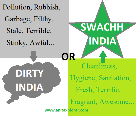 swachh bharat abhiyan was announced by Swachh bharat abhiyan  home » india society blogs » 100 hours every year to cleanliness for swachh bharat 100 hours every year to cleanliness for swachh bharat.