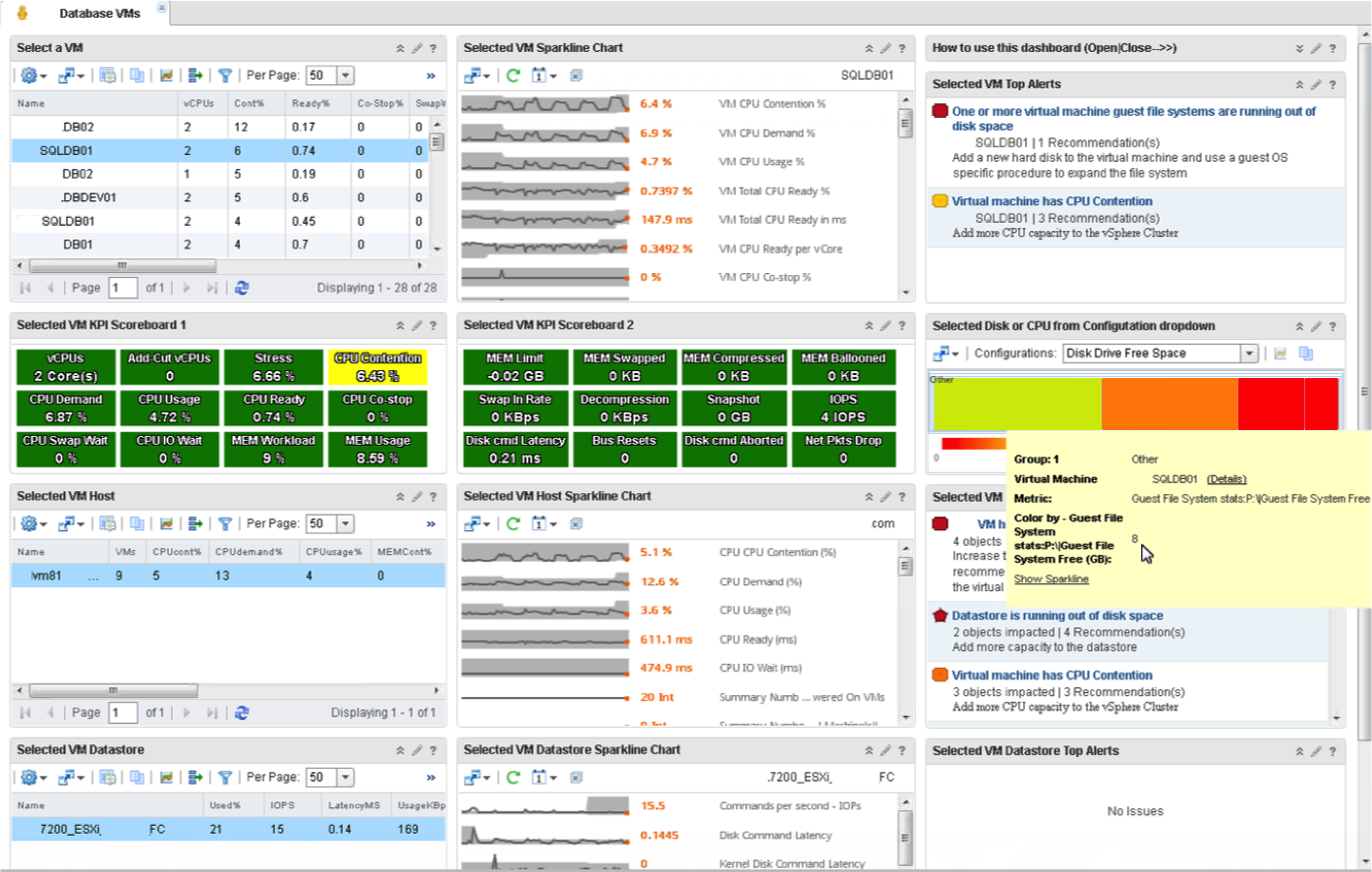 Vmware vrops application vms performance dashboard malvernweather Image collections