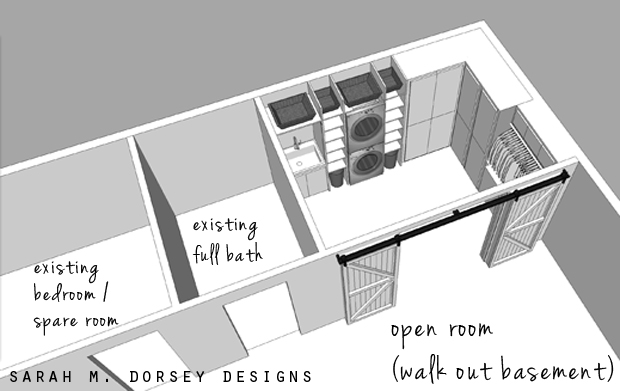 Sarah M Dorsey Designs Laundry Room Plans