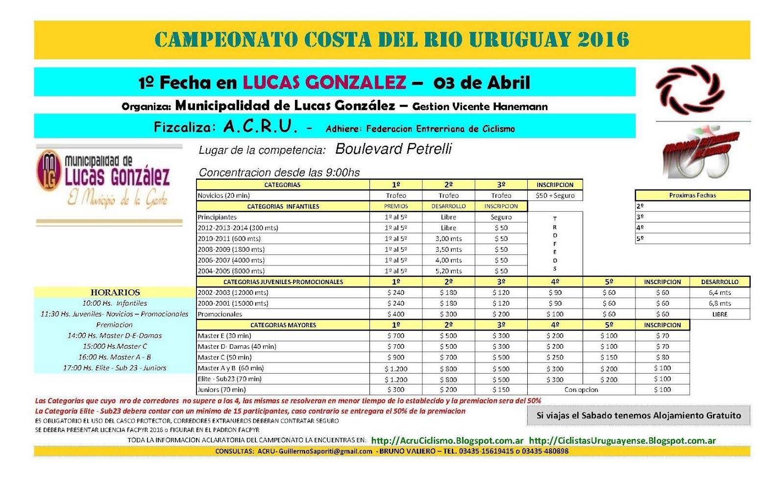 1º Fecha Costa 2016