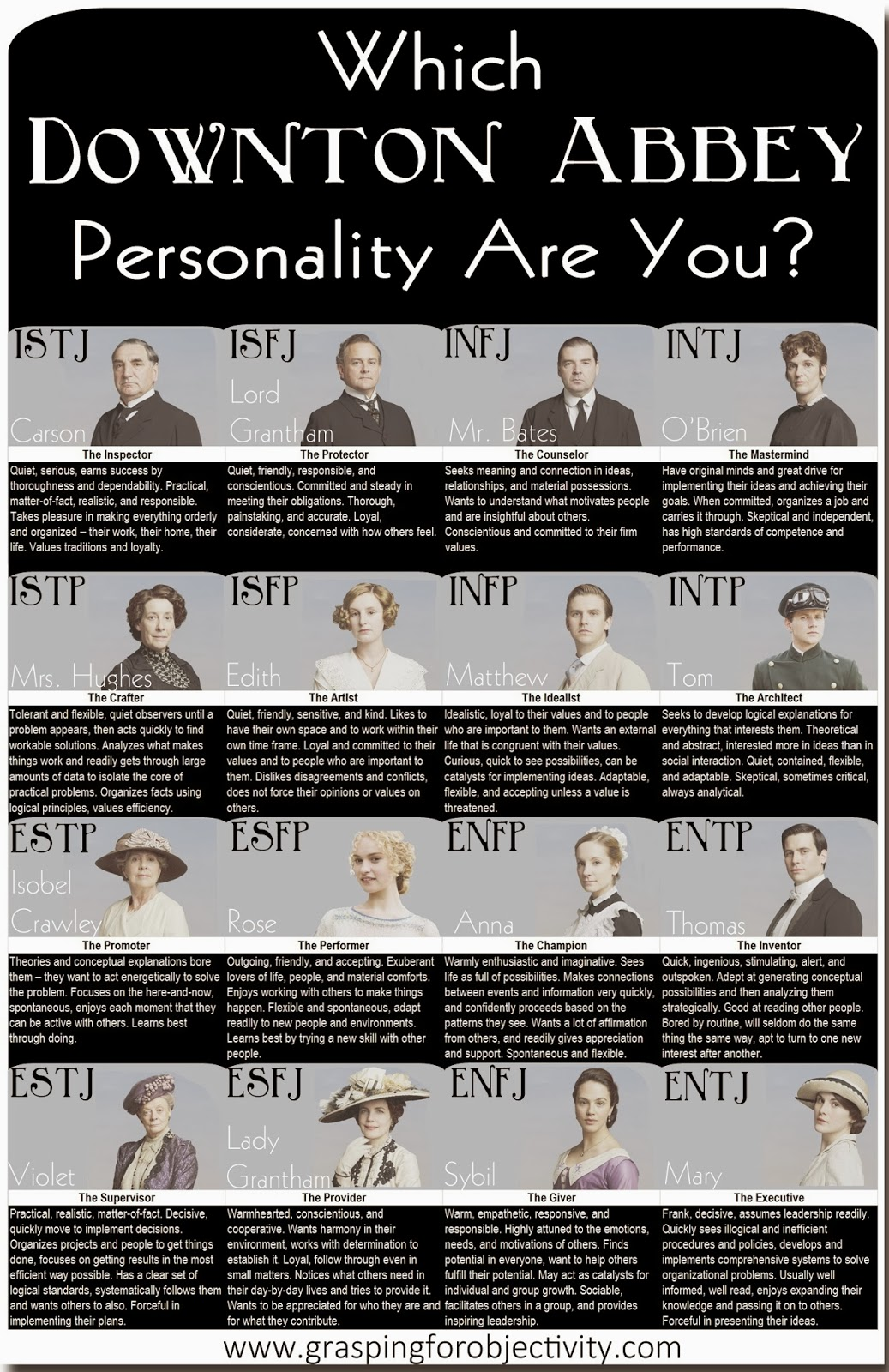 Myers briggs lord of the rings www galleryhip com the hippest pics - Myers Briggs Characters Sherlock Www Galleryhip Com
