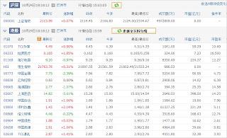 中国株コバンザメ投資ウォッチ銘柄watch1024